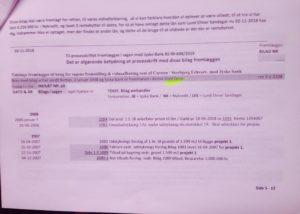 Tidslinie side 5-12. / 03-11-2018 - Bruges i jyske bank svindelsagen Under vidne afhøring og forklaring - Link til facesbook billeder