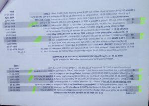 Tidslinie side 6.- 5 af 12. / 03-11-2018 - Bruges i jyske bank svindelsagen Under vidne afhøring og forklaring
