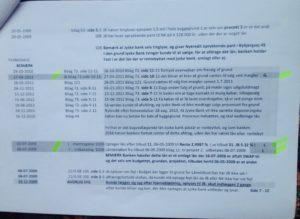 BEMÆRK KRAV OM SALG. Benægtelsen kommer efter grund er tvangssolgt - bilag 73. 44. 121 - Tidslinie side 7.- 5 af 12. / 03-11-2018 - Bruges i jyske bank svindelsagen Under vidne afhøring og forklaring