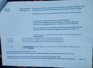 Tidslinie side 12.- 5 af 12. / 03-11-2018 - Bruges i jyske bank svindelsagen Under vidne afhøring og forklaring